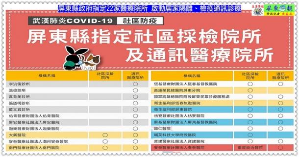 屏東縣政府指定22家醫療院所 啟動居家隔離、檢疫通訊診療
